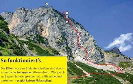 Klettersteig Untersberg : Tourentipp: der hochthron klettersteig