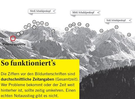 Fotogalerie zum Mindelheimer Klettersteig
