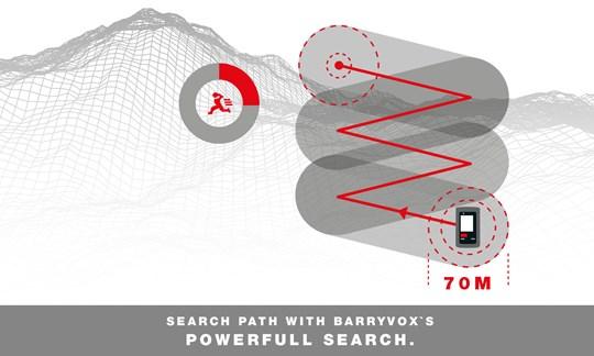 Das Barryvox S LVS-Gerät von Mammut