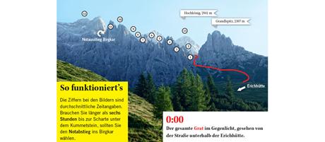 """Hochkönig """"Königsjodler"""""""