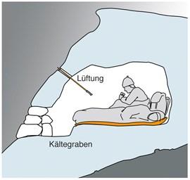 Bietet Möglichkeit zur Belüftung: Ein Ski- oder Wanderstock.