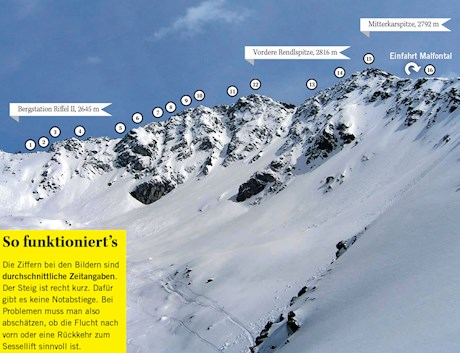 Schritt für Schritt: Arlberger Winterklettersteig