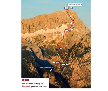 Vom Höllental auf die Zugspitze