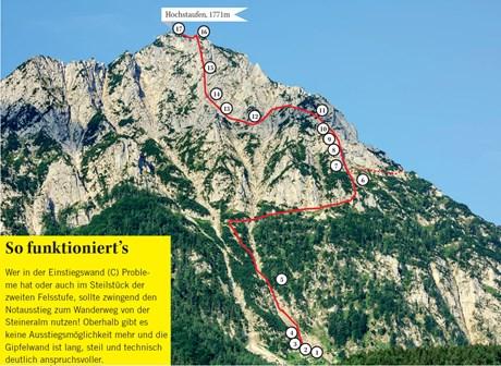 Schritt für Schritt: Der Pidinger Klettersteig