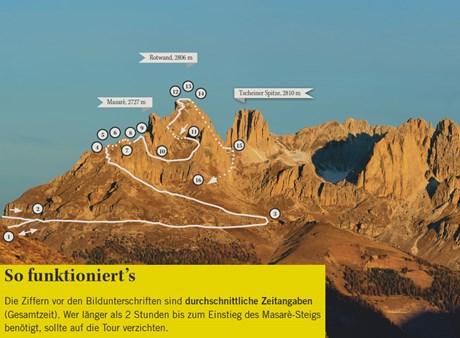 Masarè-Klettersteig