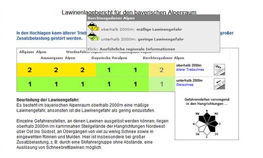 Screenshot des Lawinenlagebericht für den bayerischen Alpenraum des Lawinenwarndienst Bayern