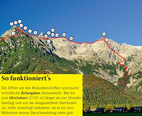 Fotogalerie: Nuaracher Höhenweg