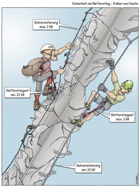 Am Klettersteig: Die besten Cartoons von Sojer