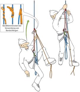 Der Aufstieg am Seil erfolgt mittels Reepschnüren oder Bandschlingen. Das Set-up ist auf den Umbau auf einen Selbstflaschenzug ausgelegt.