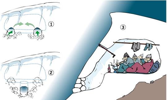 Beste Lösung für eine Nacht im Freien: Eine Schneehöhle