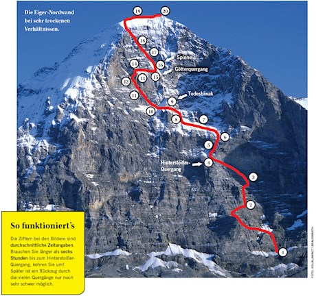Eiger-Nordwand: Heckmair-Route