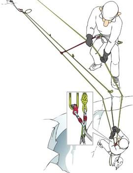 Lose Rolle mit modernerSeilrolle mit Rücklaufsperre.