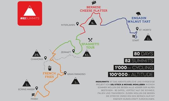 Die geplante Route