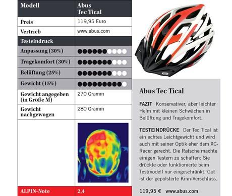 Marktübersicht: Bike-Helme