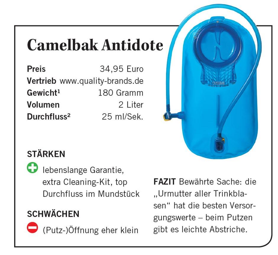 Camelbak Antidote