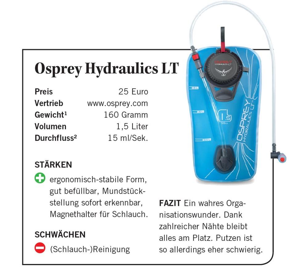 Osprey Hydraulics LT